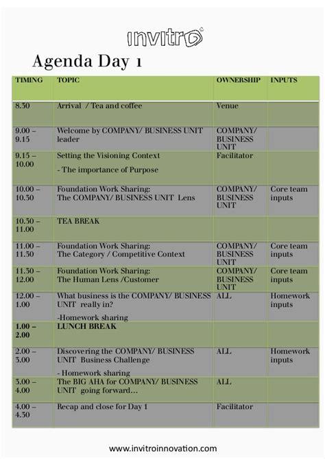 visioning workshop agenda