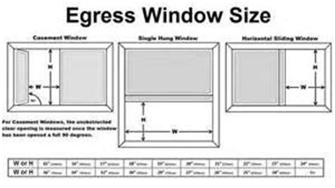 egress window size for bedroom index of e totanus net