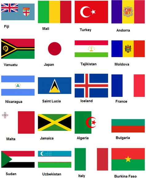 flags of the world quiz level 2 country flag quiz walkthrough gpachies wiki fandom