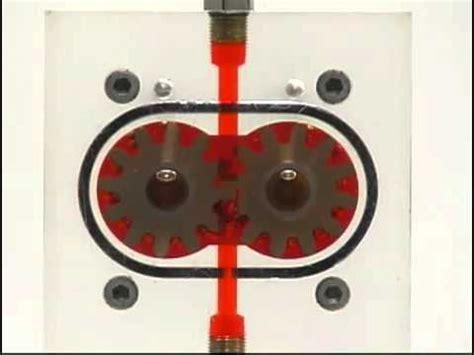 hydraulic gear motor how it works hidraulic learn how hiraulic external gear motor
