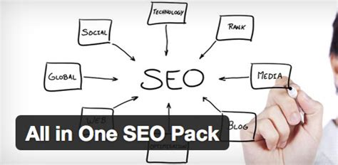 all in one video joiner free full version download all in one seo pack pro full version license key download