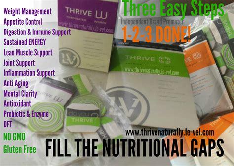 thrive level tiger energy