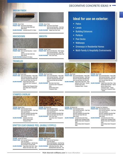concrete catalog   sherwin williams issuu