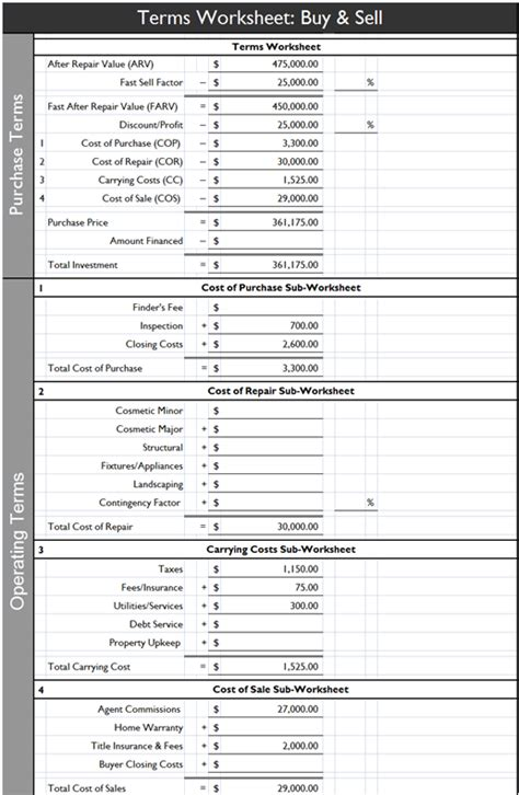 Sale Of Home Worksheet how to analyze a real estate investment for a term