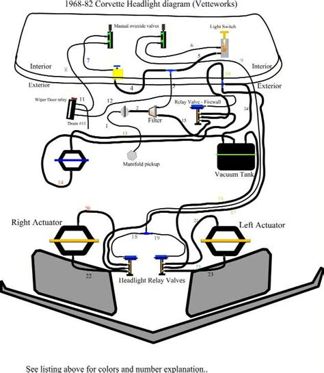 1974 corvette headlight vacuum diagram 1981 corvette vacuum hose diagram images