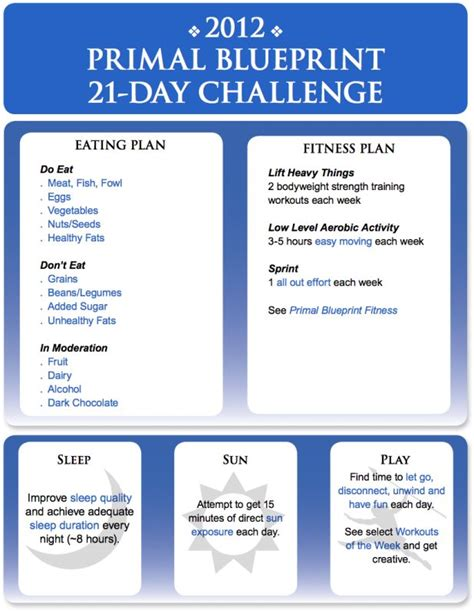 Detox Challenge Paleo by 17 Best Ideas About 21 Day Challenge On 21 Day