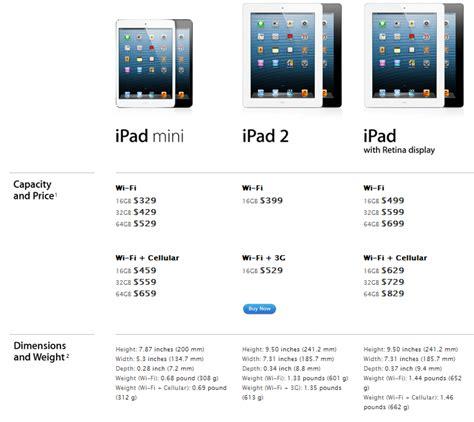 Mini 2 Terbaru deeinform harga dan spesifikasi mini terbaru 2012 2013
