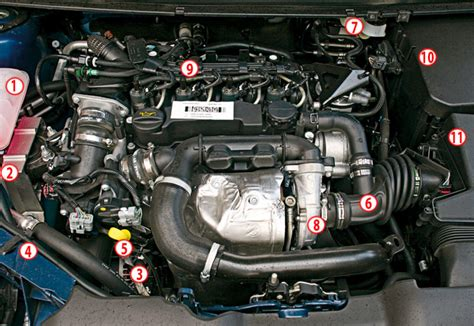 preguntas basicas de refrigeracion c 243 mo identificar las partes del motor autof 225 cil
