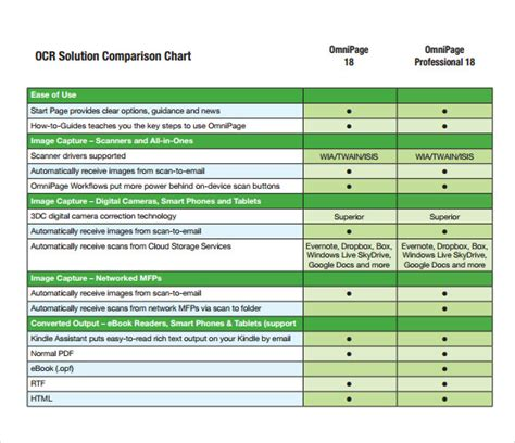 Sle Comparison Chart Template 6 Free Documents In Pdf Free Comparison Chart Template