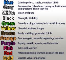 colors and their moods mood colors and their meanings colors and their meanings