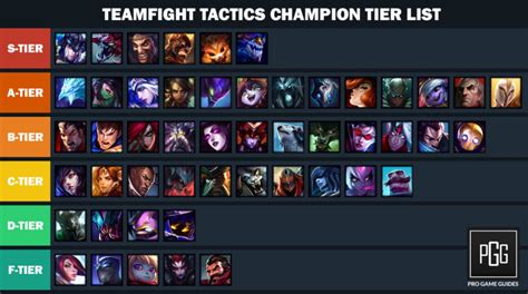 teamfight tactics tft champions tier list july
