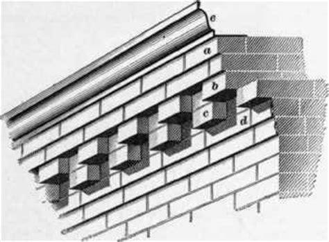 Cornice Support Brick Cornices