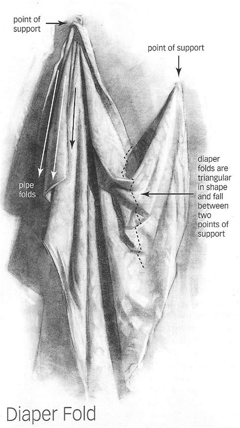 Costume Life Drawing Seven Drapery Folds Reference For