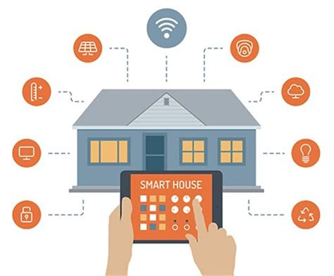 10 smart home terms everybody should know smart home terms everyone should know josh medium