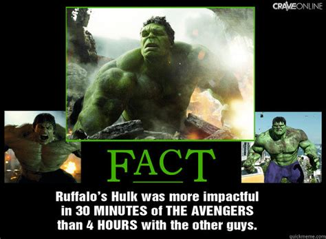 Hulk Meme - funny hulk meme www pixshark com images galleries with
