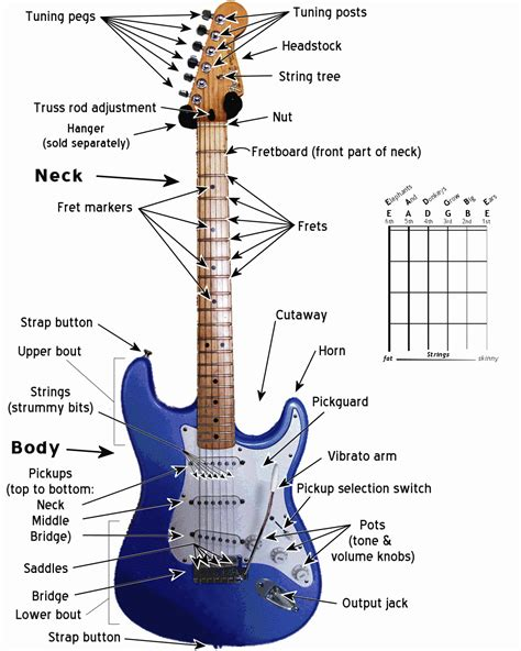 thetopguitars the top guitars bodies necks and