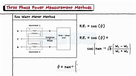 3 Phase Wattmeter Download Online Pdf