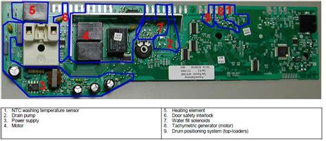 aeg motor wiring diagram 24 wiring diagram images