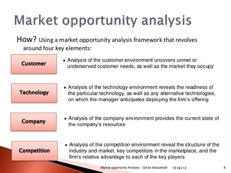 market analysis market opportunity analysis
