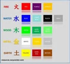 feng shui colors guide to a feng shui house guide