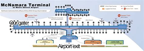 detroit airport map us airways when interaction design goes bad airport terminals hung