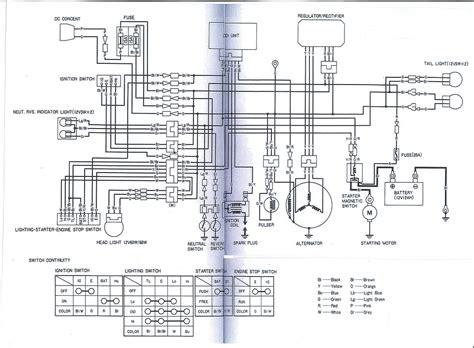 wiring diagram 1985 honda big wiring diagram manual