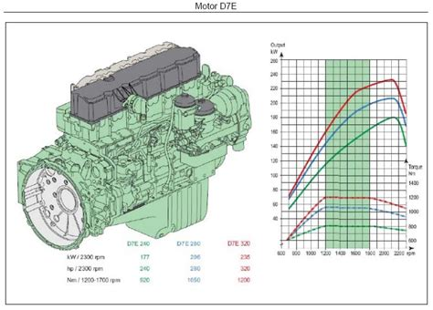 volvo l20 loader wiring diagrams wiring diagrams repair