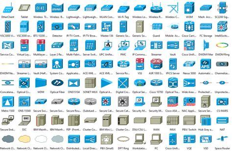 network diagram symbols cisco network diagram symbols
