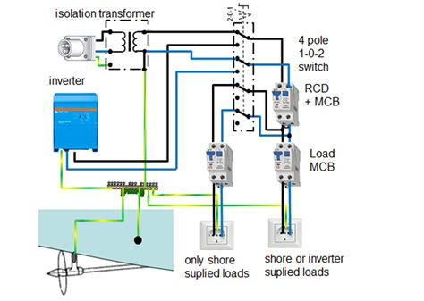 rcd mcb wiring diagram efcaviation