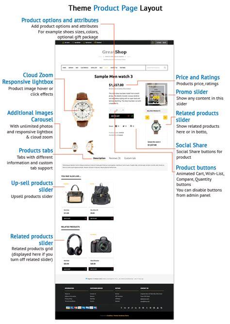 magento layout update ajax greatshop responsive magento theme by dedalx themeforest