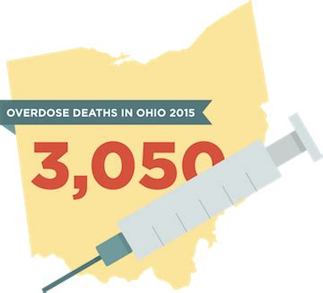 Opiate Detox Centers In Ohio by The Ohio Heroin Epidemic Skywood Recovery