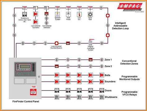 Alarm Addressable 10 addressable alarm system wiring diagram car