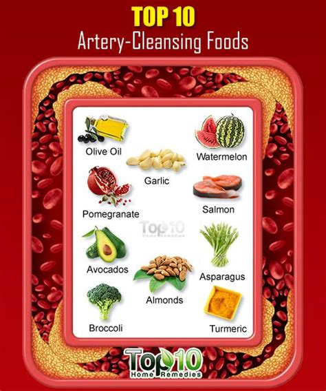 Artery Detox by Top 10 Artery Cleansing Superfoods Health Health