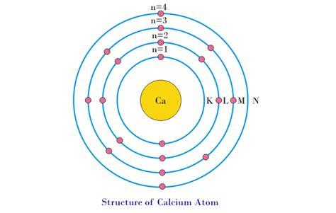 orbital diagram for calcium pics for gt electron configuration of calcium