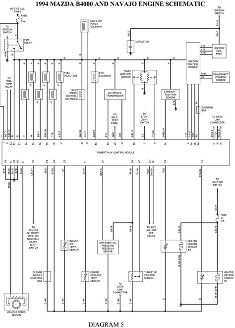 mazda navajo light wiring diagram wiring diagrams