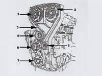 Cv Xls 28 by Tester Les Bougies De Pr 233 Chauffage Du Moteur Diesel Tuto