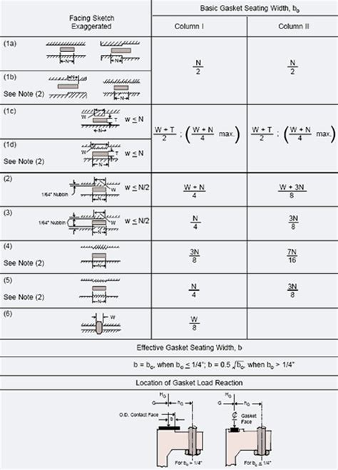 asme boiler and pressure vessel code section v asme boiler and pressure vessel code section v boiler