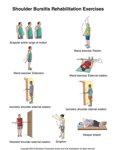 therapy exercises physical therapy shoulder exercises gclowcaitlin