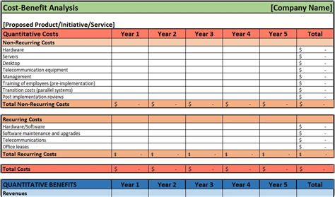 cost benefit analysis template excel free financial templates in excel