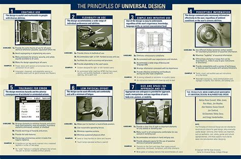 design for the environment principles universaldesignconcepts gt gt get more info at http www