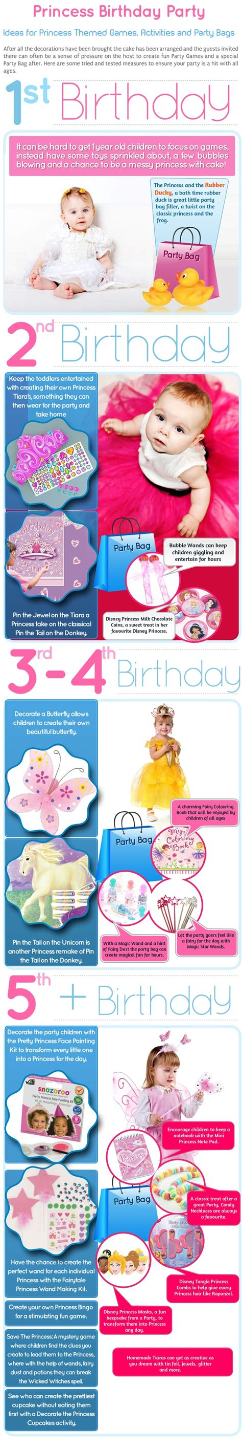 princess themed birthday games ideas for games activities and party bags for princess
