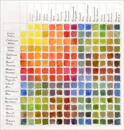 watercolor chart watercolor painting pinterest
