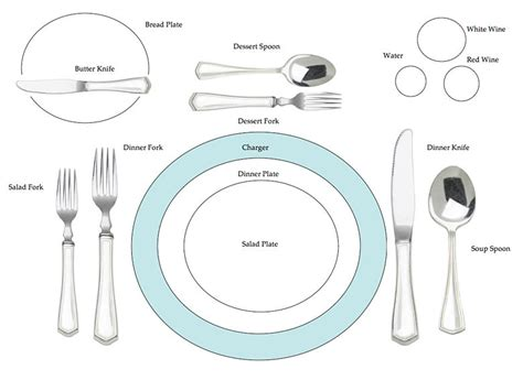 how to set a formal dinner table wedding registry tips advice belk