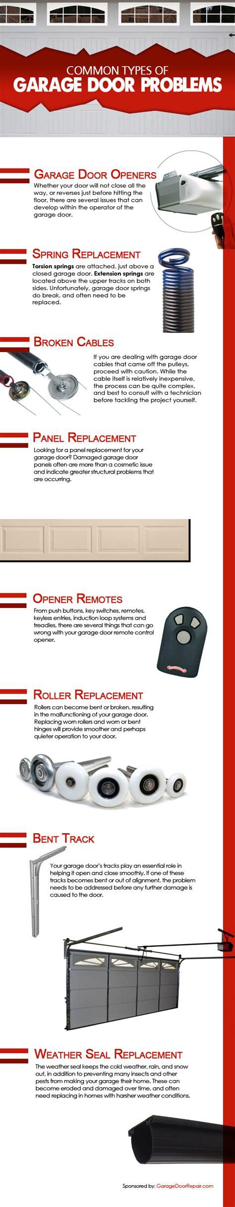 Garage Door Issues by Common Types Of Garage Door Problems Garagedoorrepair