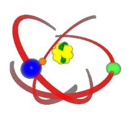 Proton Animation Atom Animated Gif Images At Best Animations