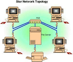 Switch Untuk Warnet cara setting jaringan lan untuk warnet goblog