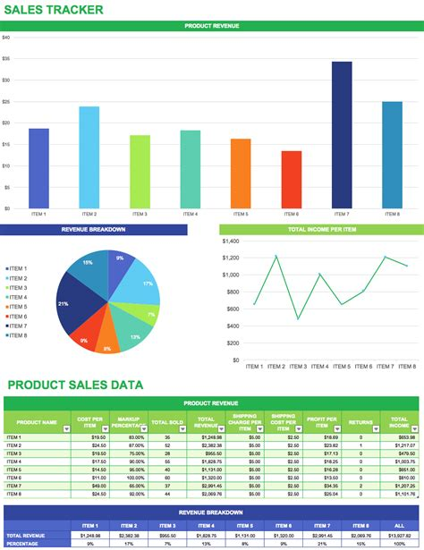 Free Sales Plan Templates Smartsheet Sales Tracker Template
