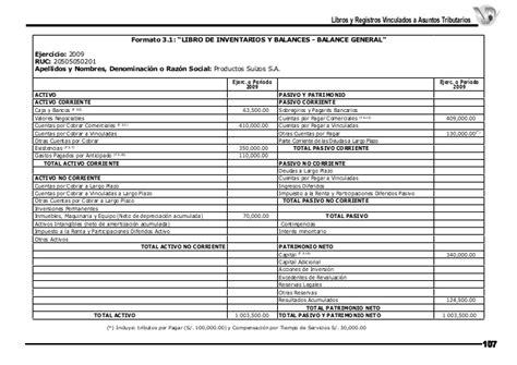 formato registro de activos fijos sunat formato registro de activos fijos sunat formato 7 1 7 3