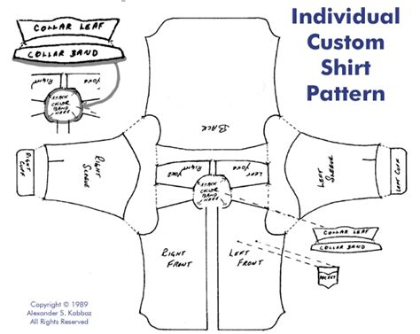 shirt pattern diagram custom shirt pattern diagram ask andy forums