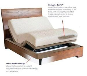 Icomfort Adjustable Bed by Serta Motion Adjustable Bed Cost 3 500 With